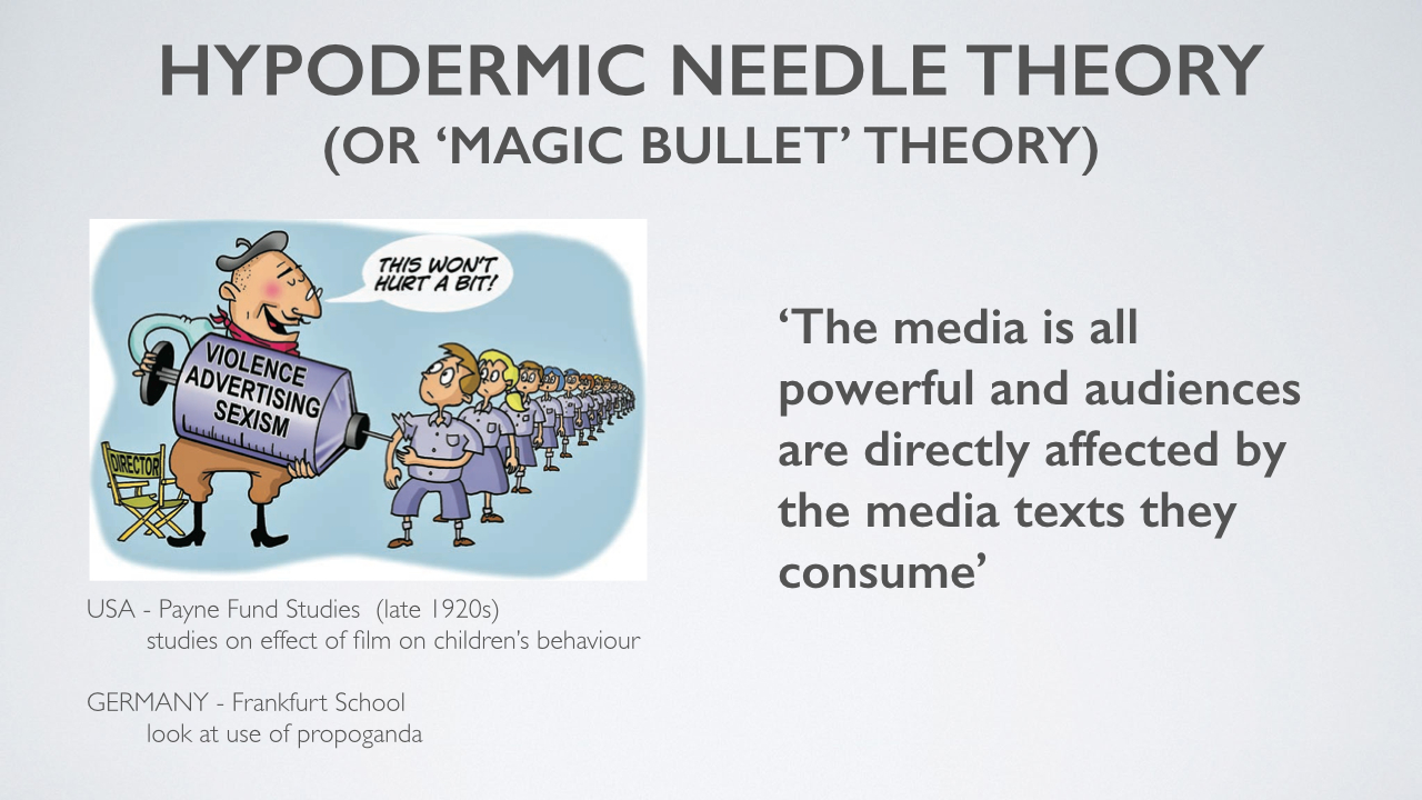 the influence of media on childrens thoughts and behaviors The diagram below can be used to understand the interconnectedness of thoughts, emotions and behaviors additionally the diagram gives an easy to understand explanation of the many different means of offering a psychotherapy intervention.